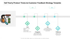 Half Yearly Product Timeline Customer Feedback Strategy Template Mockup