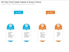 Half Yearly Product Update Roadmap To Enhance Features Inspiration