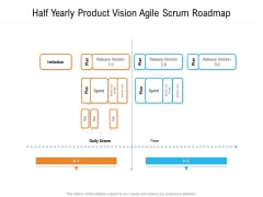 Half Yearly Product Vision Agile Scrum Roadmap Rules