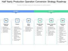 Half Yearly Production Operation Conversion Strategy Roadmap Ideas
