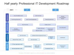 Half Yearly Professional IT Development Roadmap Introduction