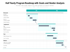 Half Yearly Program Roadmap With Goals And Vendor Analysis Topics