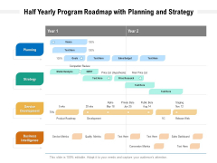 Half Yearly Program Roadmap With Planning And Strategy Download