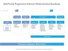 Half Yearly Progressive Software Modernization Roadmap Microsoft