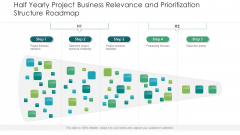 Half Yearly Project Business Relevance And Prioritization Structure Roadmap Brochure