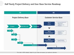 Half Yearly Project Delivery And User Base Service Roadmap Diagrams