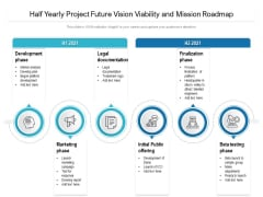 Half Yearly Project Future Vision Viability And Mission Roadmap Download
