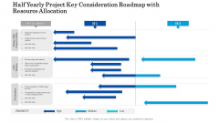 Half Yearly Project Key Consideration Roadmap With Resource Allocation Diagrams