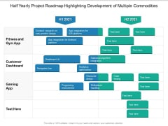 Half Yearly Project Roadmap Highlighting Development Of Multiple Commodities Slides