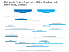 Half Yearly Project Supervision Office Roadmap With Methodology Example Infographics