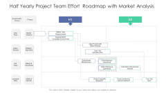 Half Yearly Project Team Effort Roadmap With Market Analysis Guidelines