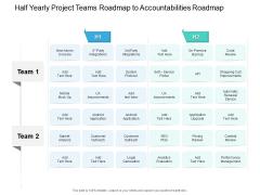 Half Yearly Project Teams Roadmap To Accountabilities Roadmap Diagrams