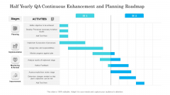 Half Yearly QA Continuous Enhancement And Planning Roadmap Topics