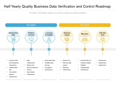 Half Yearly Quality Business Data Verification And Control Roadmap Elements