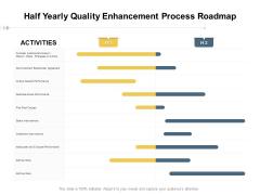 Half Yearly Quality Enhancement Process Roadmap Topics