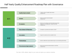Half Yearly Quality Enhancement Roadmap Plan With Governance Information