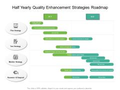 Half Yearly Quality Enhancement Strategies Roadmap Microsoft