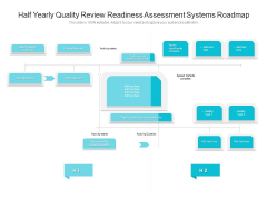 Half Yearly Quality Review Readiness Assessment Systems Roadmap Formats