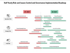 Half Yearly Risk And Issues Control And Governance Implementation Roadmap Template