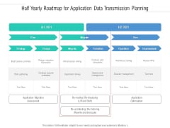 Half Yearly Roadmap For Application Data Transmission Planning Introduction