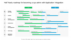 Half Yearly Roadmap For Becoming A Sys Admin With Application Integration Slides