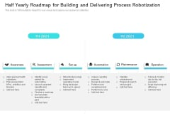 Half Yearly Roadmap For Building And Delivering Process Robotization Clipart
