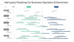 Half Yearly Roadmap For Business Operation Achievement Background