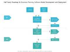 Half Yearly Roadmap For Business Planning Software Model Development And Deployment Clipart