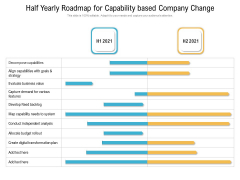 Half Yearly Roadmap For Capability Based Company Change Pictures