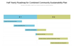 Half Yearly Roadmap For Combined Community Sustainability Plan Mockup