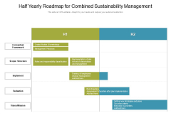 Half Yearly Roadmap For Combined Sustainability Management Microsoft