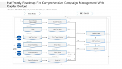 Half Yearly Roadmap For Comprehensive Campaign Management With Capital Budget Inspiration