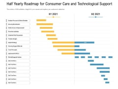 Half Yearly Roadmap For Consumer Care And Technological Support Sample