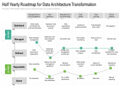 Half Yearly Roadmap For Data Architecture Transformation Download