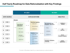 Half Yearly Roadmap For Data Rationalization With Key Findings Graphics