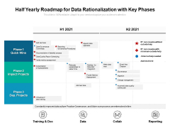 Half Yearly Roadmap For Data Rationalization With Key Phases Graphics