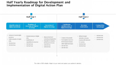 Half Yearly Roadmap For Development And Implementation Of Digital Action Plan Structure