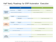 Half Yearly Roadmap For ERP Automation Execution Structure