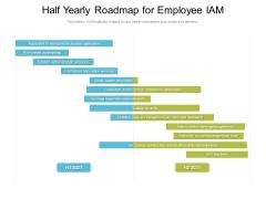 Half Yearly Roadmap For Employee IAM Ideas