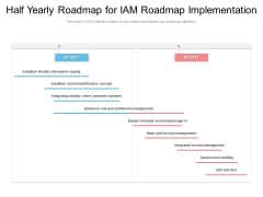 Half Yearly Roadmap For IAM Roadmap Implementation Guidelines