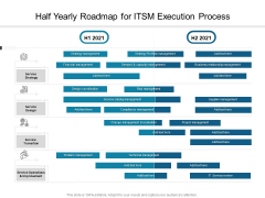 Half Yearly Roadmap For ITSM Execution Process Diagrams