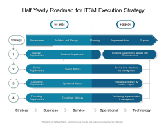 Half Yearly Roadmap For ITSM Execution Strategy Clipart