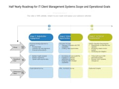 Half Yearly Roadmap For IT Client Management Systems Scope And Operational Goals Mockup