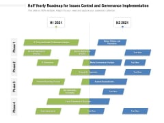 Half Yearly Roadmap For Issues Control And Governance Implementation Elements
