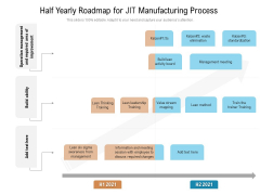 Half Yearly Roadmap For JIT Manufacturing Process Icons