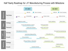 Half Yearly Roadmap For JIT Manufacturing Process With Milestone Professional