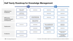 Half Yearly Roadmap For Knowledge Management Inspiration