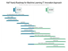 Half Yearly Roadmap For Machine Learning IT Innovation Approach Slides