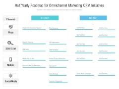 Half Yearly Roadmap For Omnichannel Marketing CRM Initiatives Themes