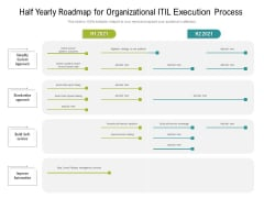 Half Yearly Roadmap For Organizational ITIL Execution Process Mockup